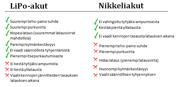 AkkujenABC_akkujen_erot_lista