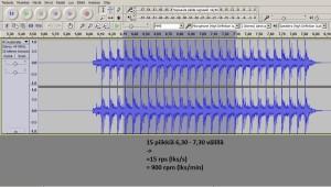 Kuva 2 Tulinopeus lasketaan aaltokuvion piikkien perusteella